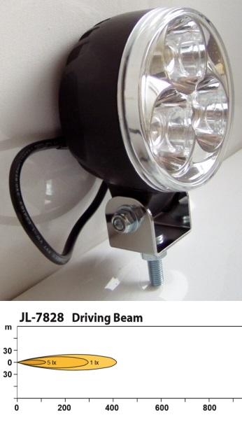 MAXTEL LED JL-7828 mit ECE Zulassung