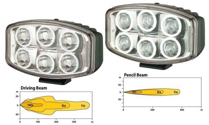MAXTEL LED OVAL JL-9610 mit ECE Zulassung